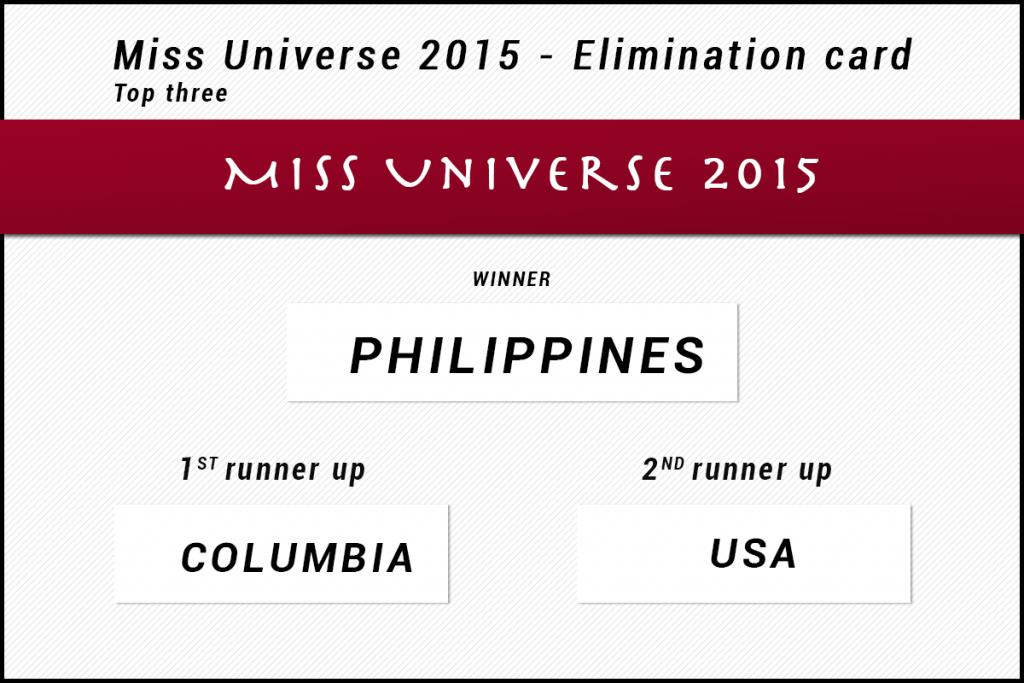 miss-universe-2015
